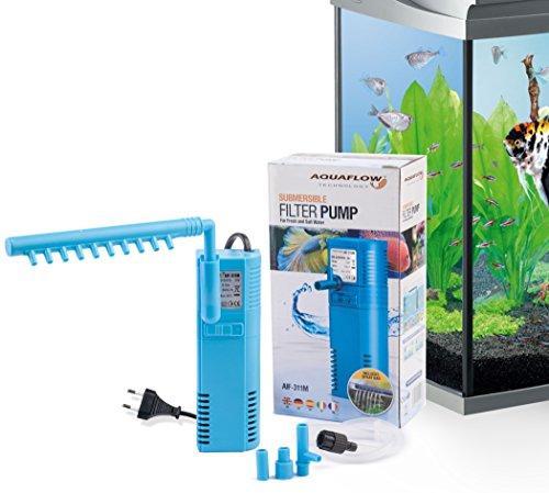 Aquaflow Technology®...